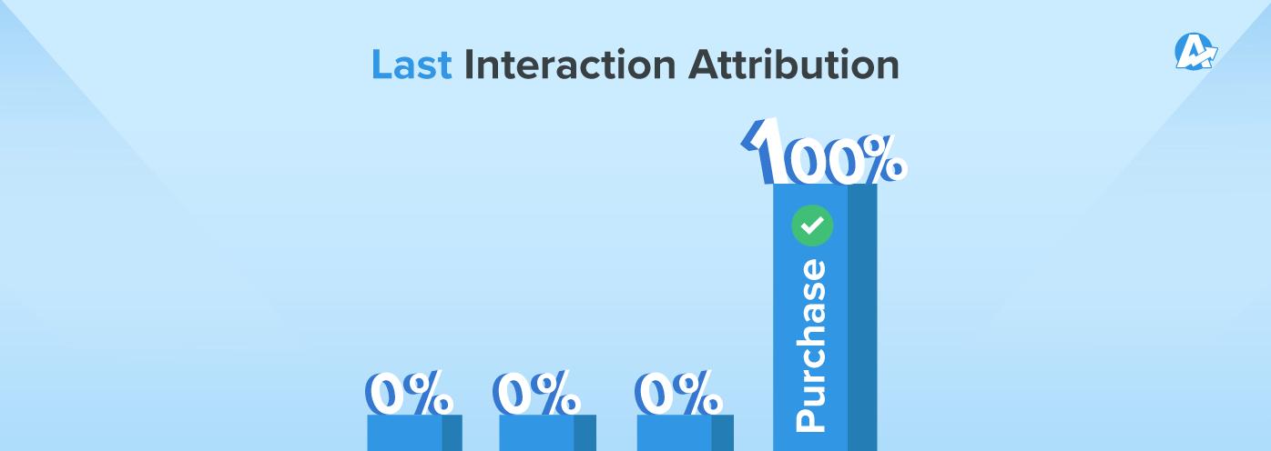 last-click attribution model