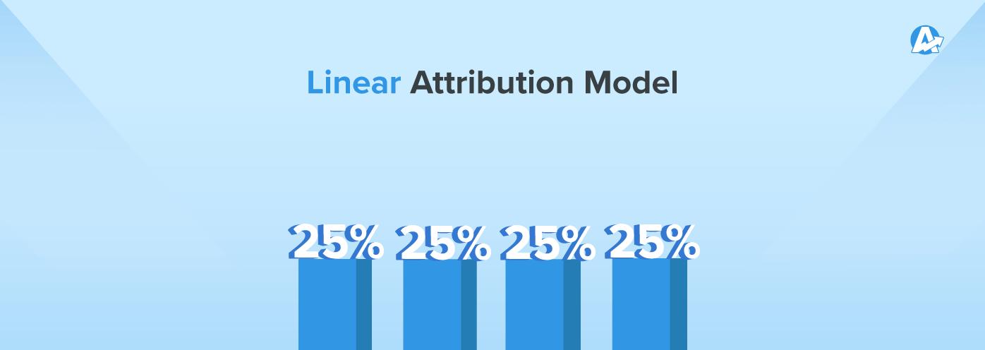 linear attribution model in google ads