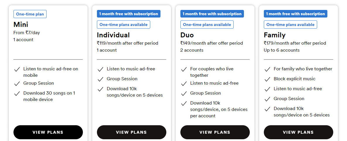 Spotify Subscription model