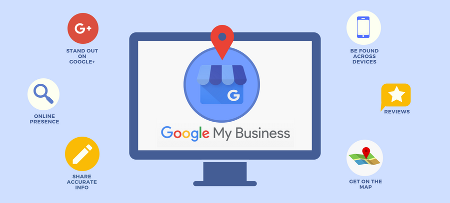 Google My Business -Types of Marketing Strategies for Small Business